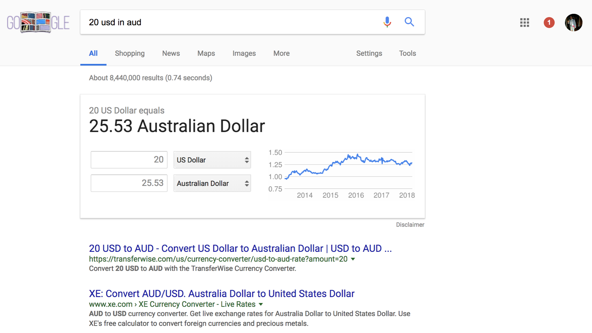 "Google Search query screenshot for ""20 usd to aud"""