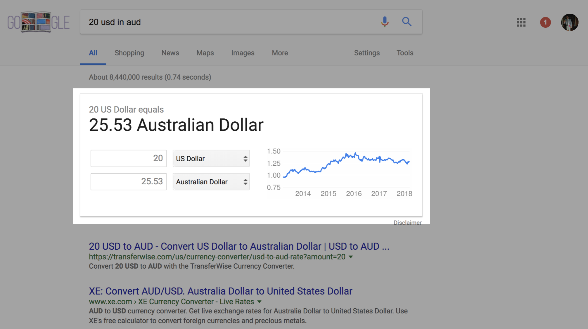 Slide text: Currency converter on search result page.